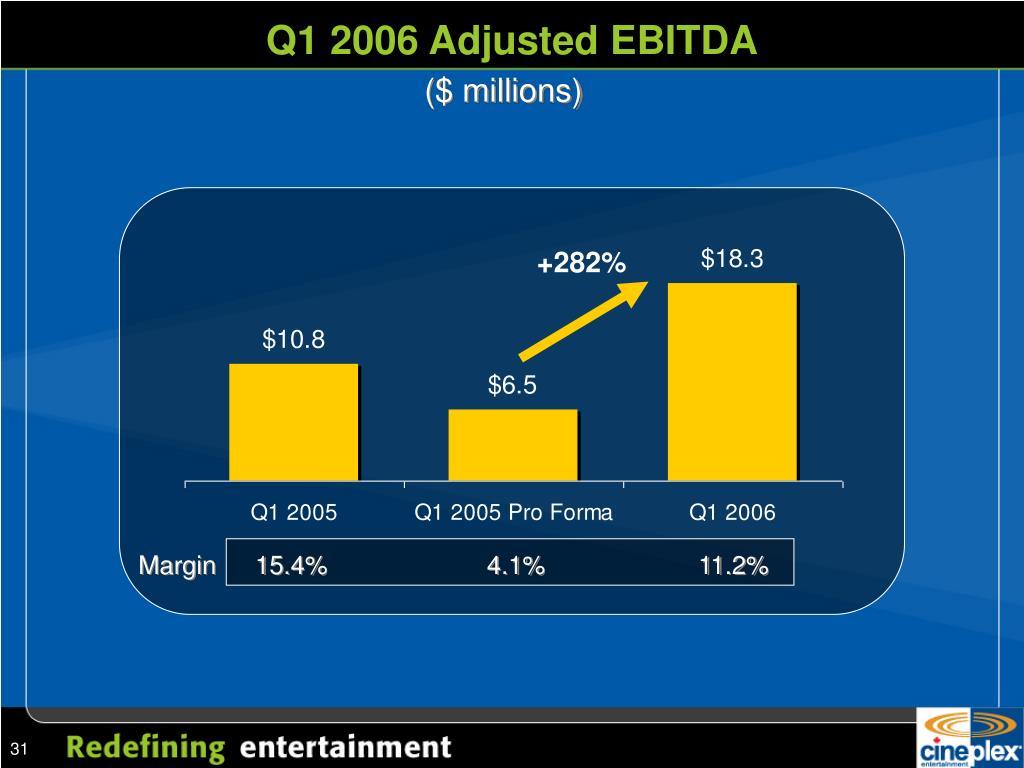 Q1 2006 Adjusted EBITDA