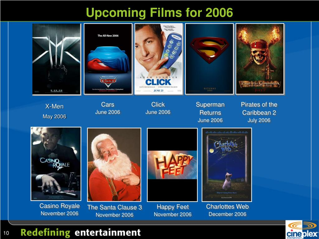 Upcoming Films for 2006