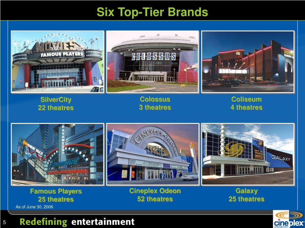 Six Top-Tier Brands