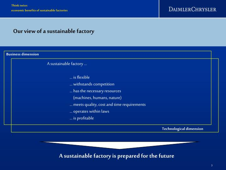 Our view of a sustainable factory
