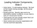 leading indicator components slide 3
