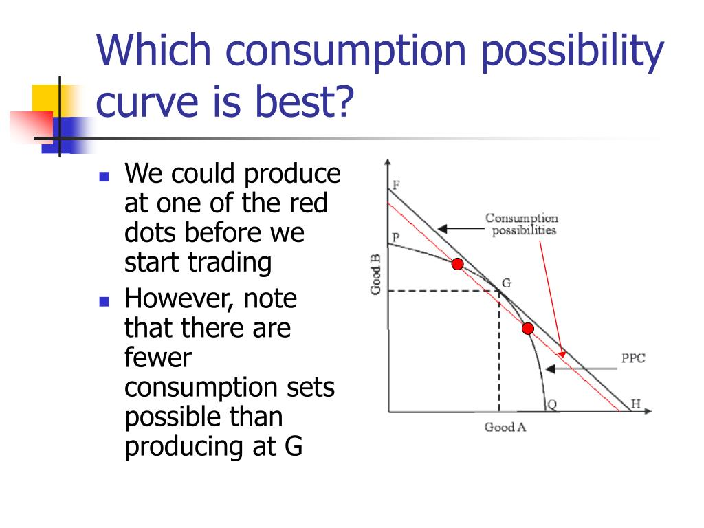 Which consumption possibility curve is best?