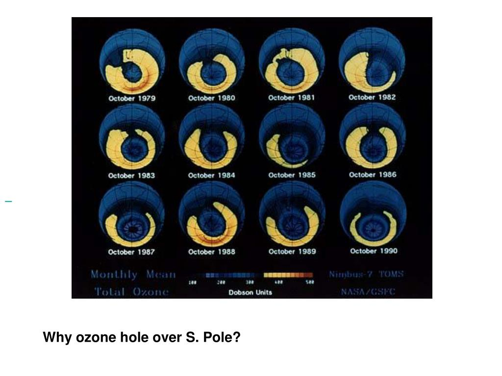 Why ozone hole over S. Pole?