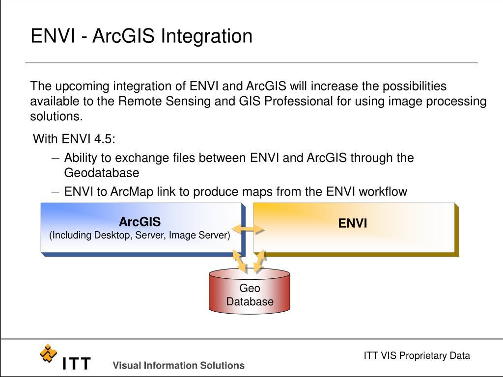 ENVI - ArcGIS Integration
