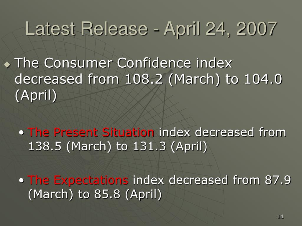 Latest Release - April 24, 2007