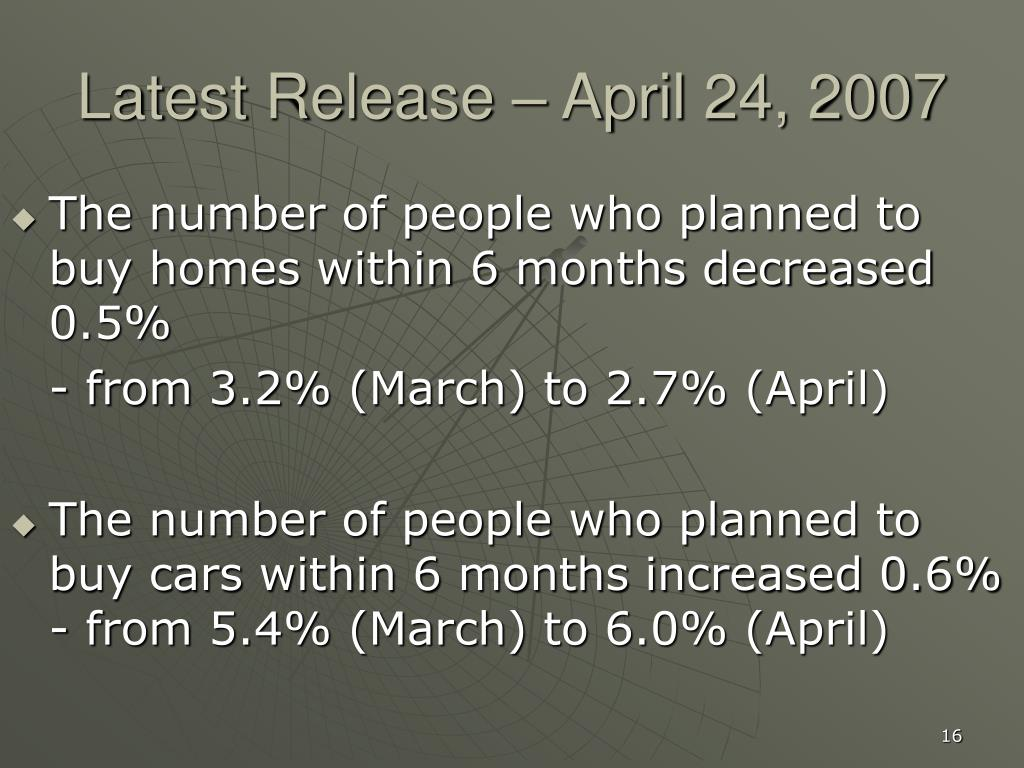 Latest Release – April 24, 2007