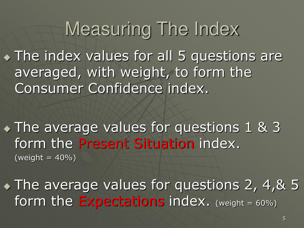 Measuring The Index