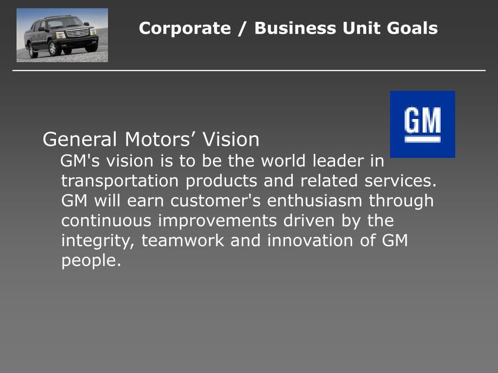 Corporate / Business Unit Goals