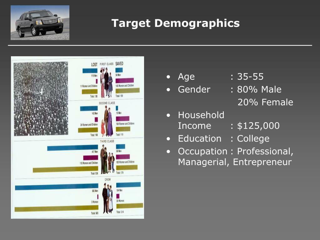 Target Demographics