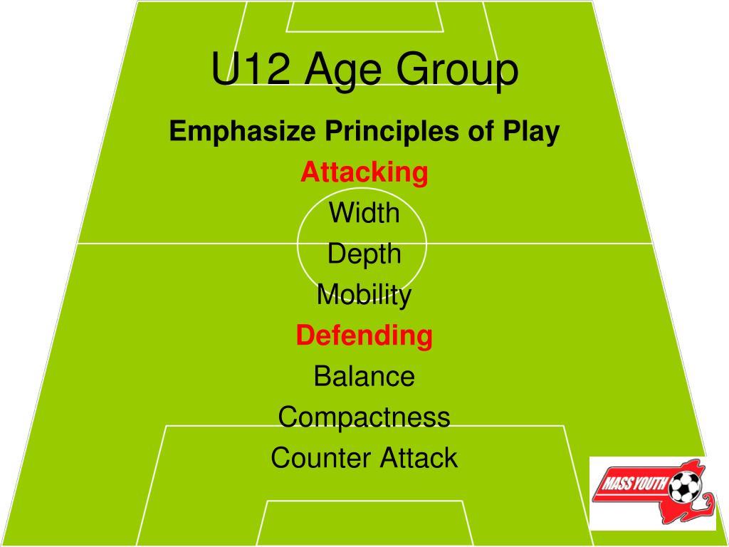 U12 Age Group