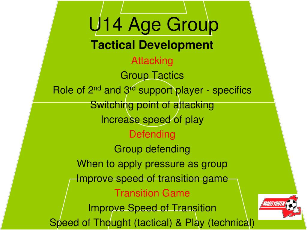 U14 Age Group