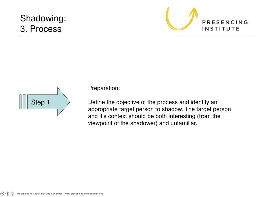 Shadowing: