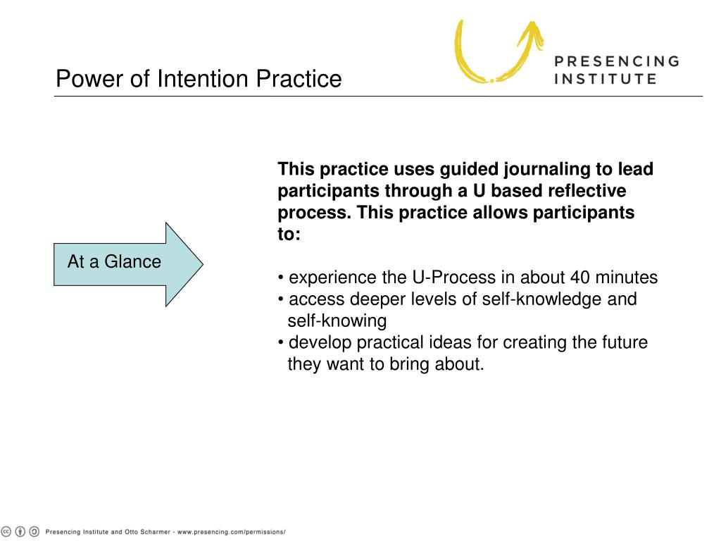 Power of Intention Practice