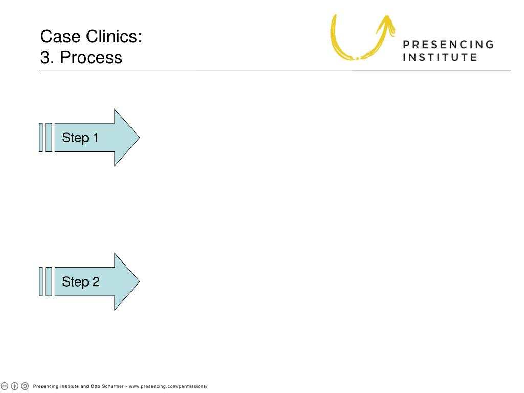 Case Clinics: