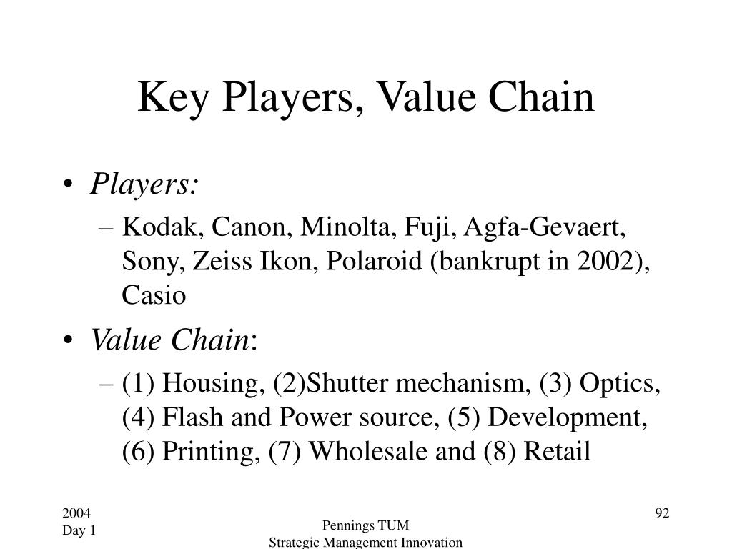 Key Players, Value Chain