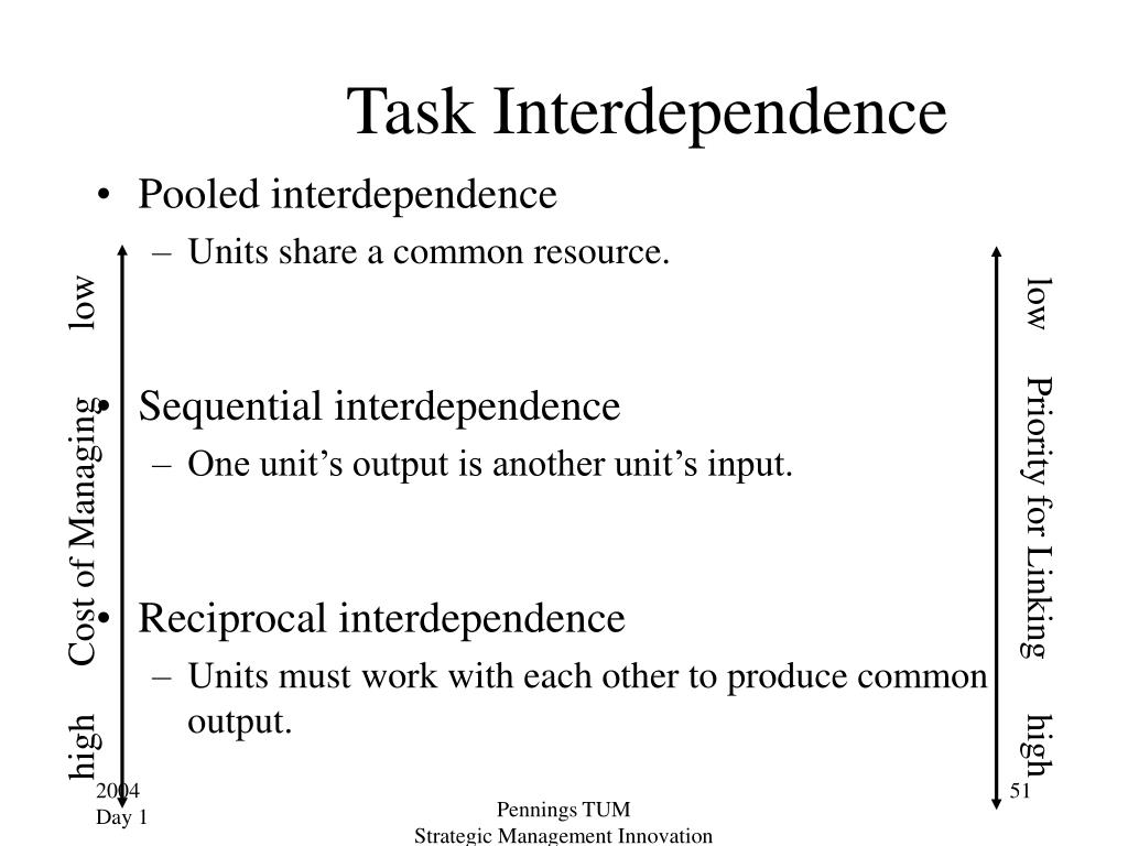 Task Interdependence