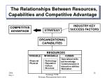 the relationships between resources capabilities and competitive advantage
