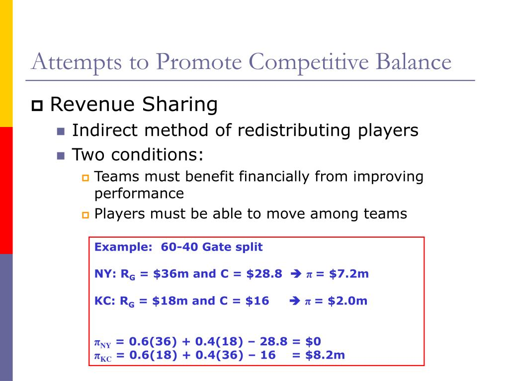 Attempts to Promote Competitive Balance