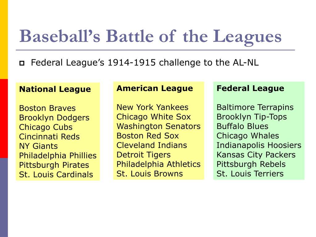 Baseball's Battle of the Leagues