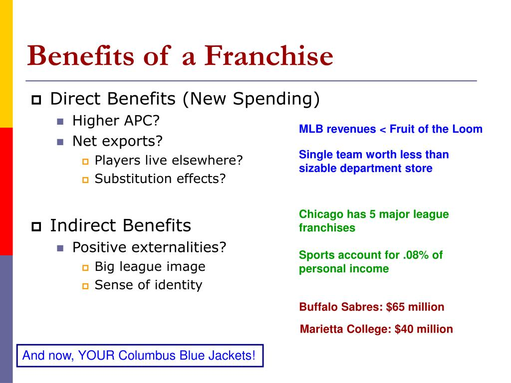Benefits of a Franchise