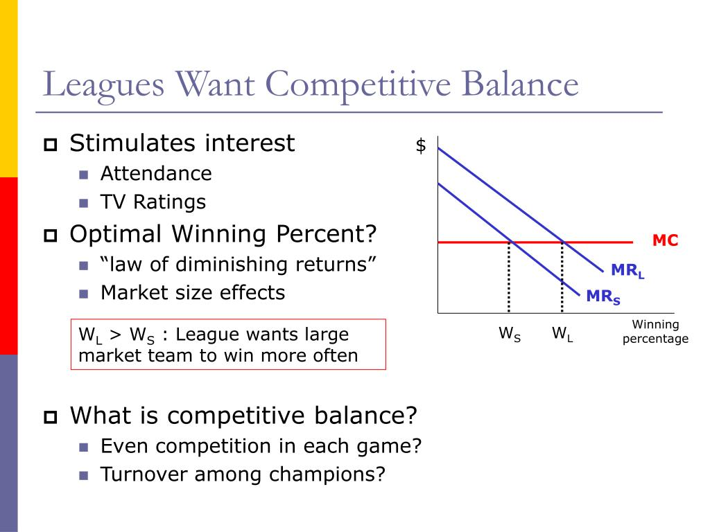 Leagues Want Competitive Balance