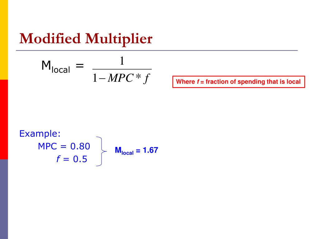 Modified Multiplier