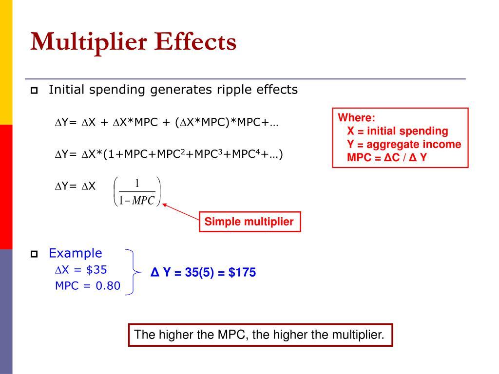 Multiplier Effects