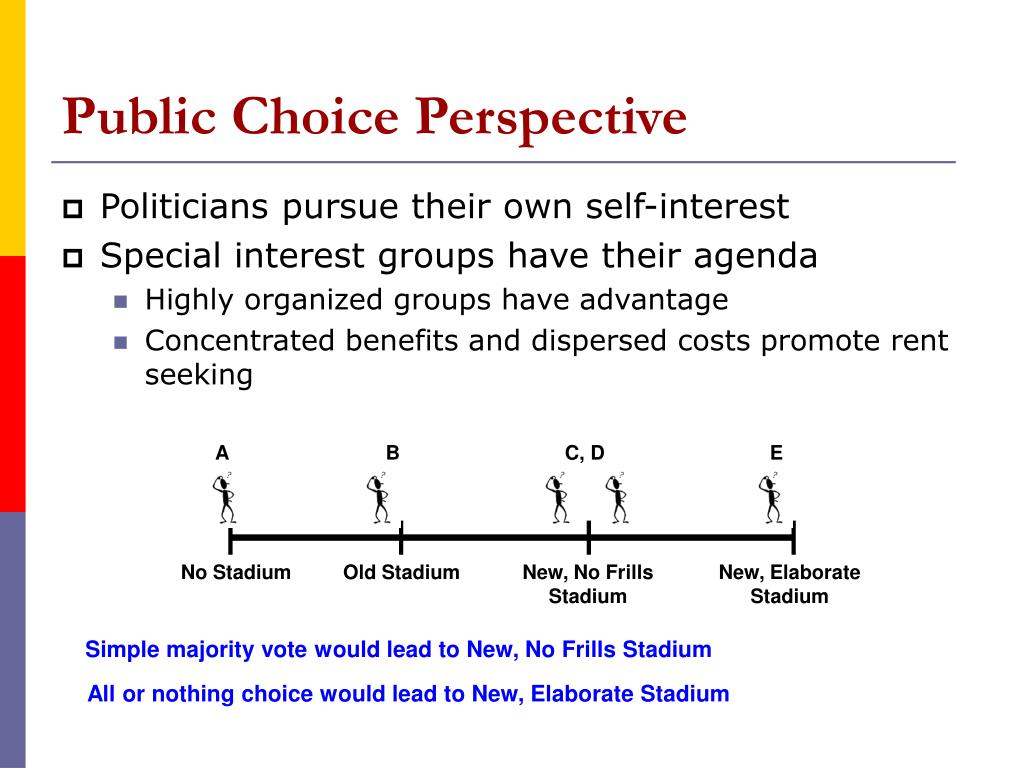 Public Choice Perspective