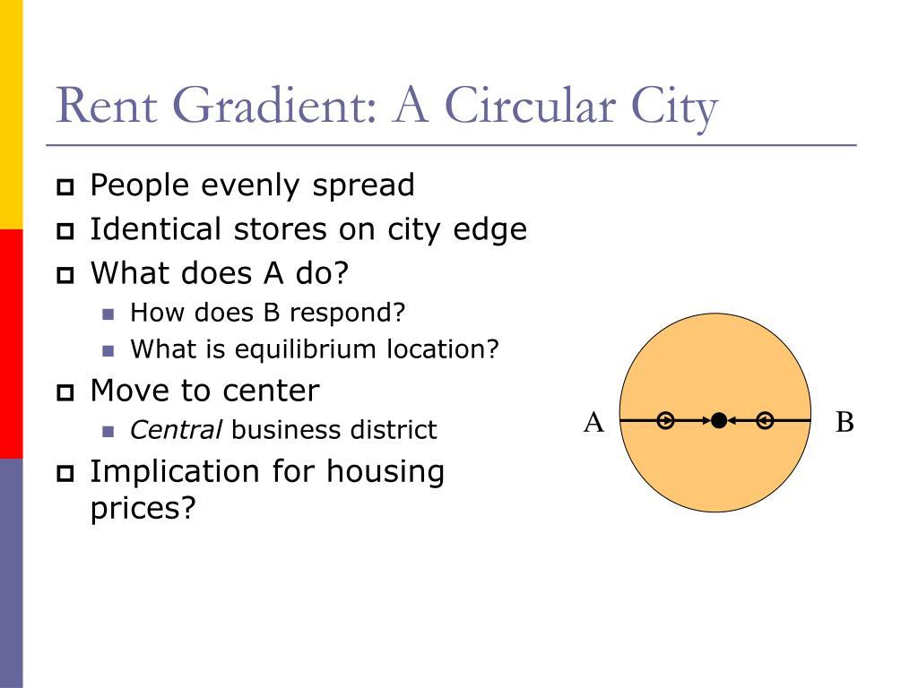 Rent Gradient: A Circular City