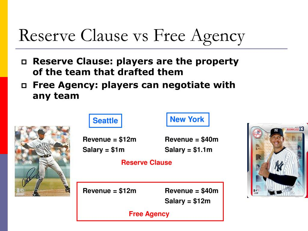 Reserve Clause vs Free Agency