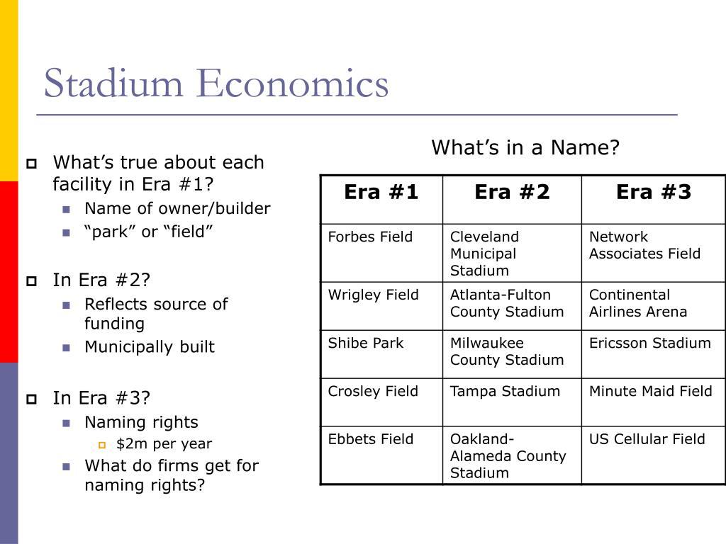 Stadium Economics