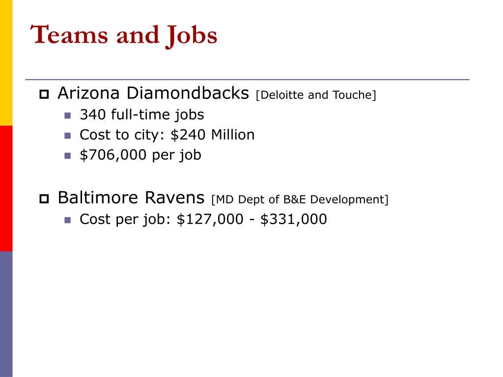 Teams and Jobs