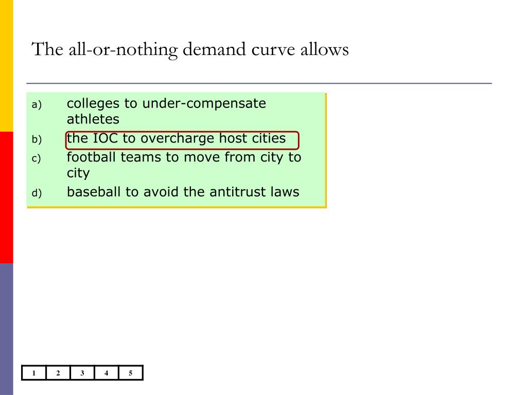 The all-or-nothing demand curve allows