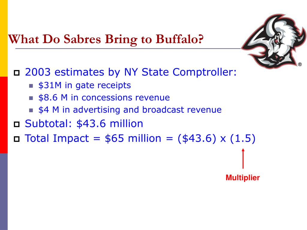 What Do Sabres Bring to Buffalo?