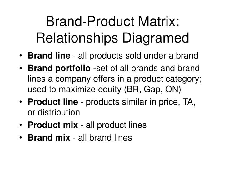 Brand product matrix relationships diagramed