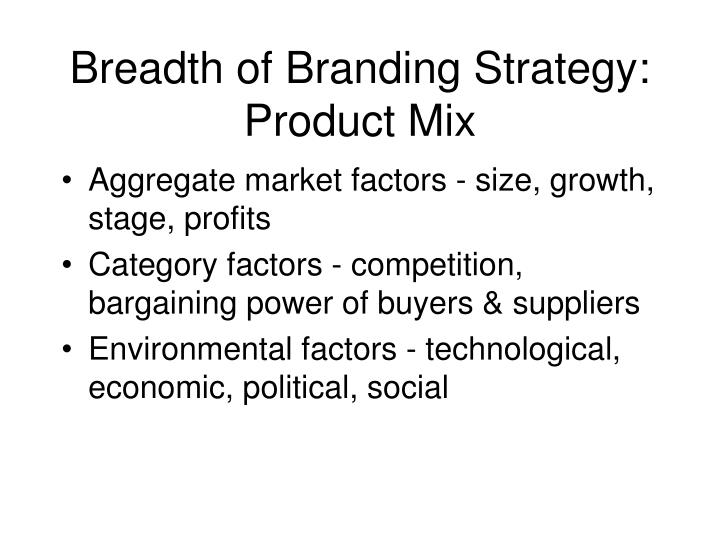 Breadth of branding strategy product mix