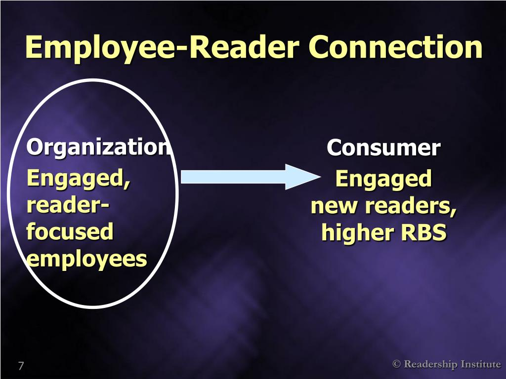 Employee-Reader Connection