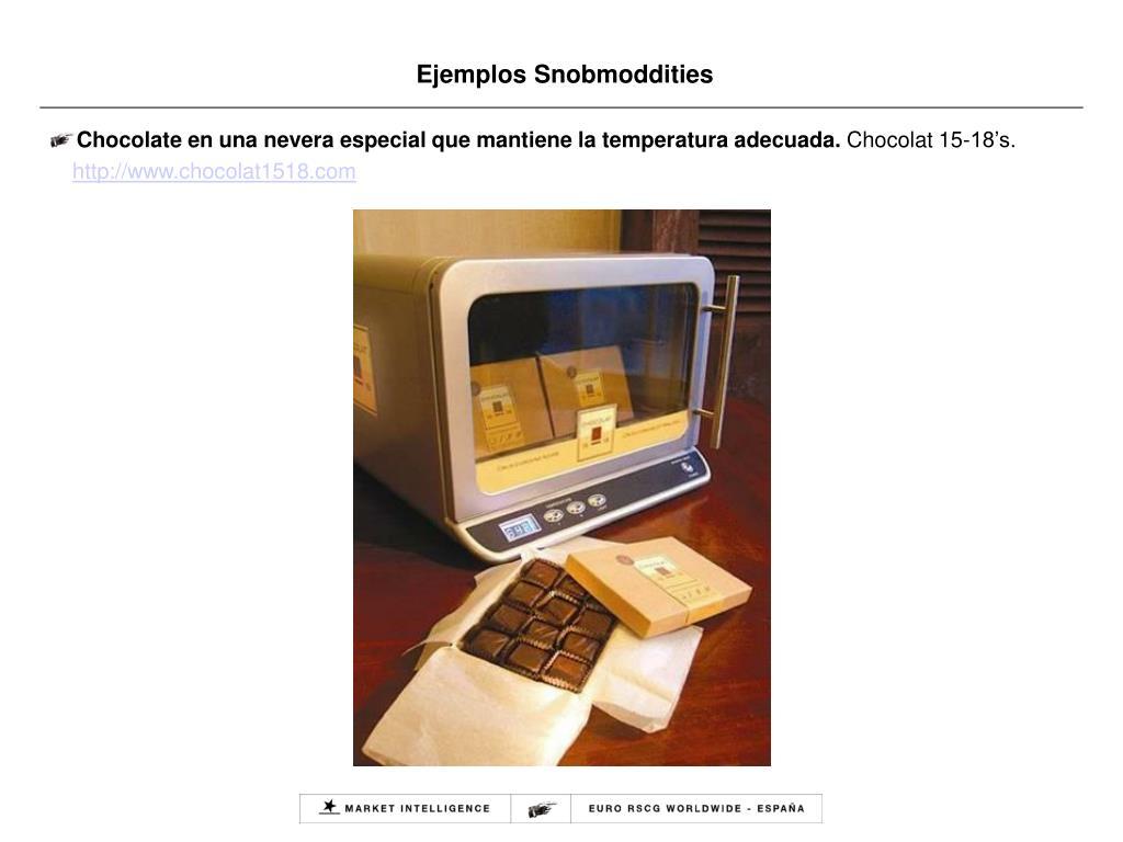 Ejemplos Snobmoddities