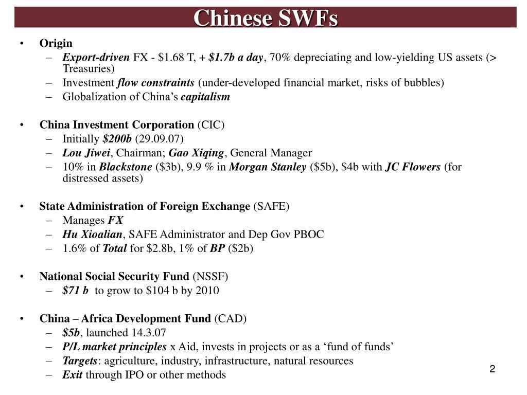 Chinese SWFs