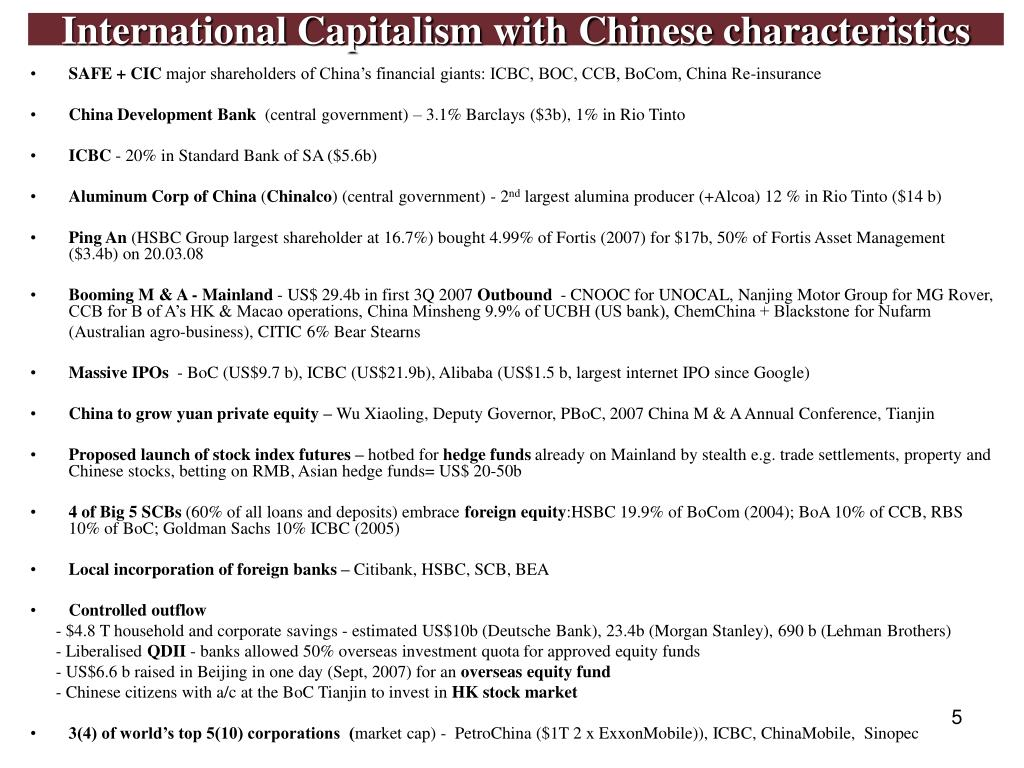International Capitalism with Chinese characteristics