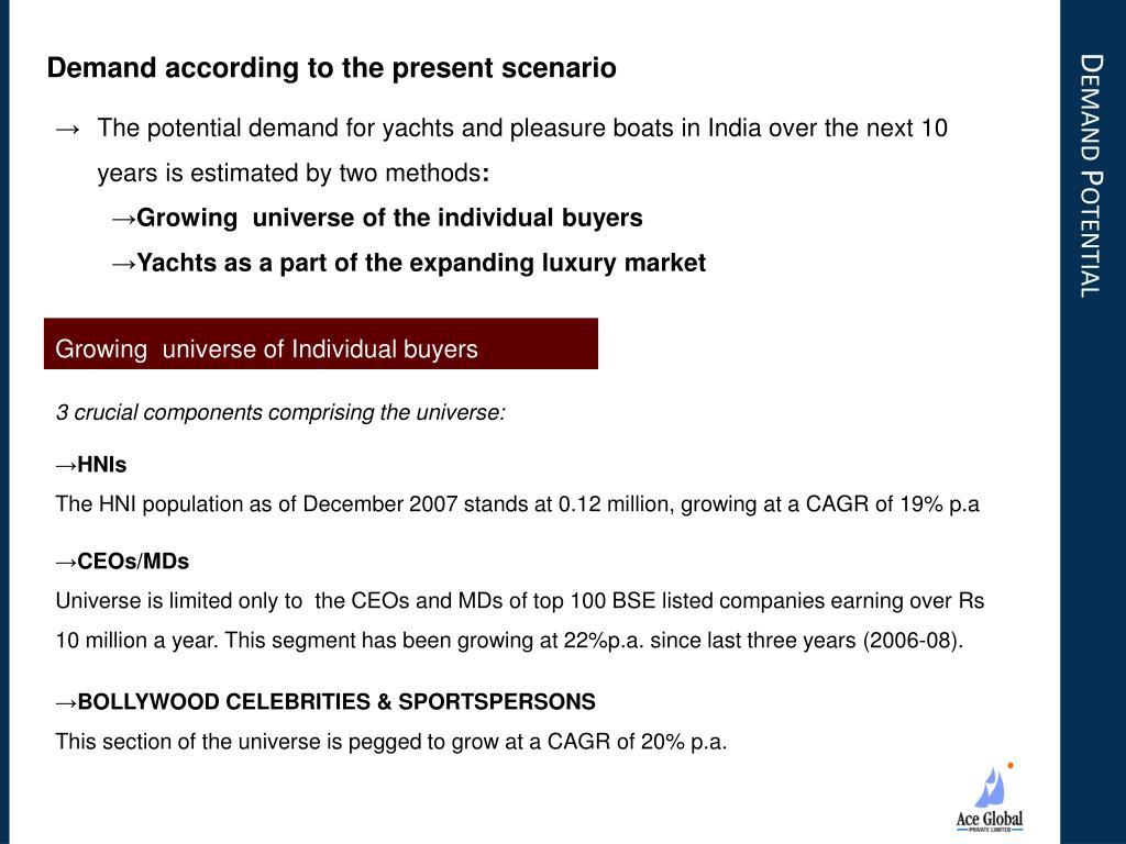 Demand according to the present scenario