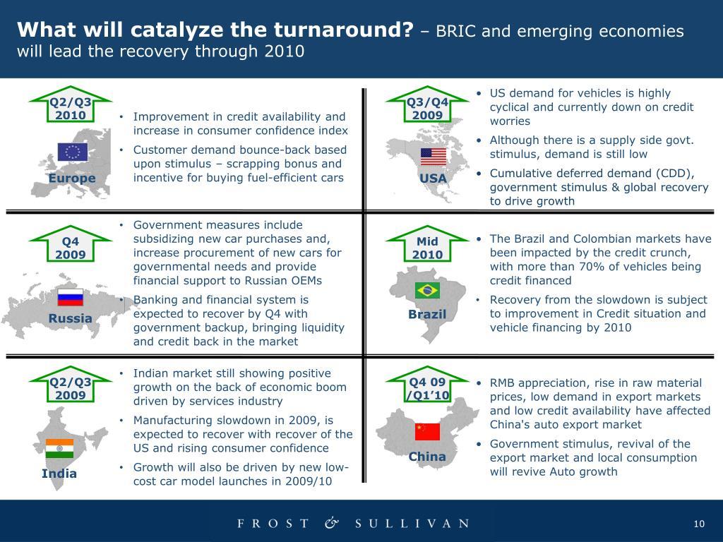 What will catalyze the turnaround?