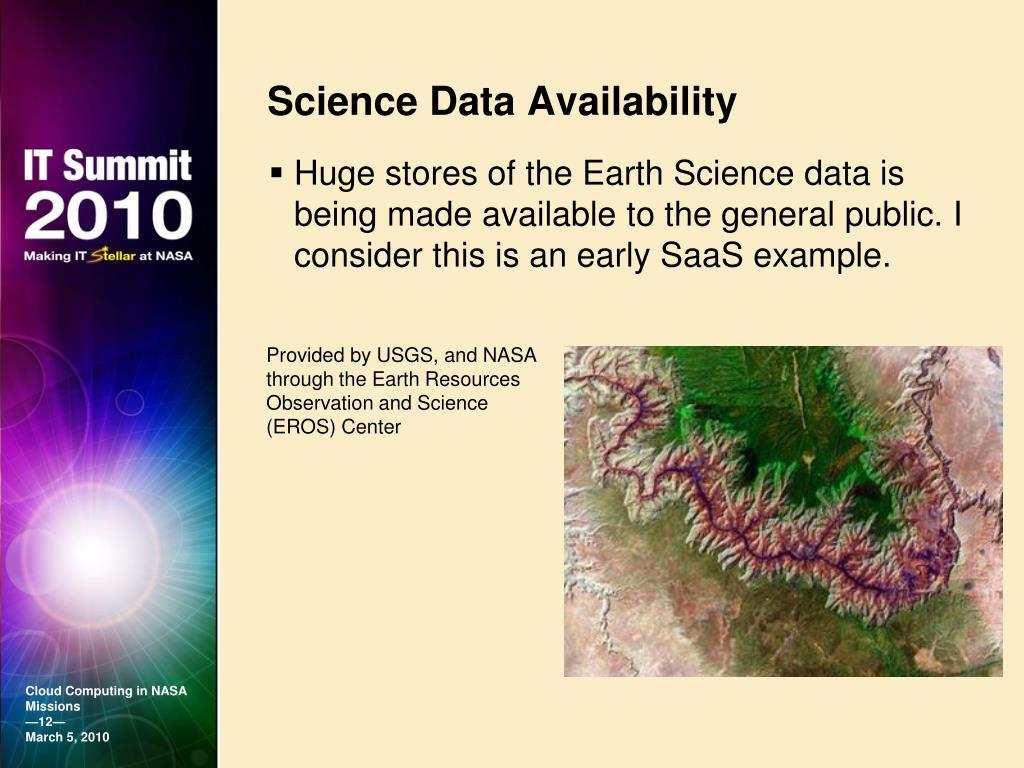 Science Data Availability