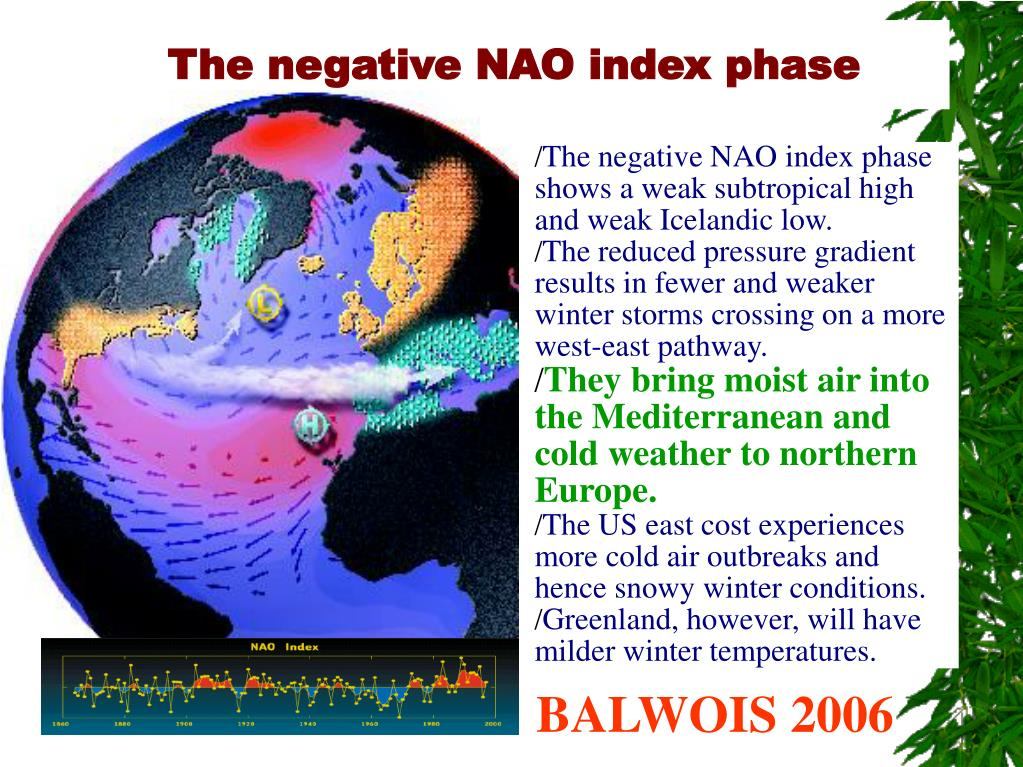 The negative NAO index phase