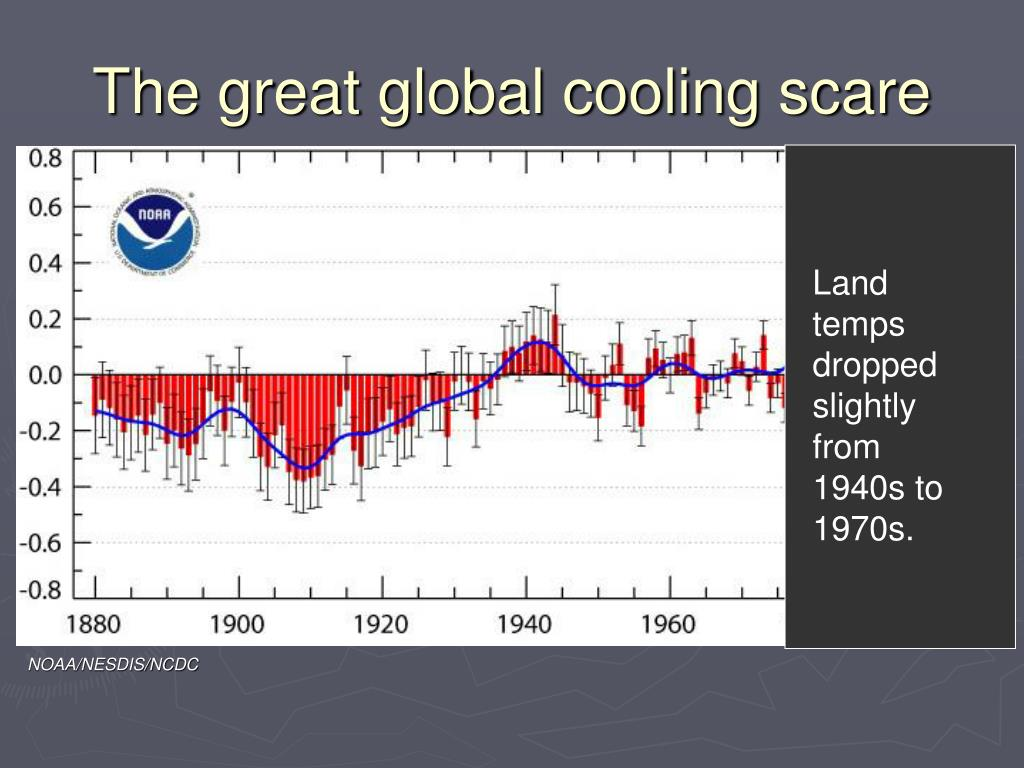 The great global cooling scare