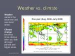 weather vs climate27