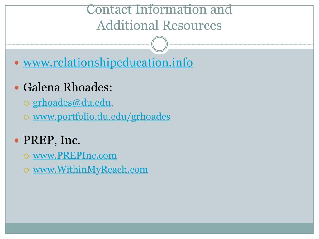 Contact Information and