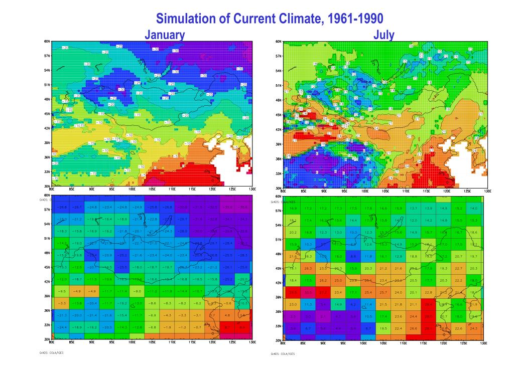 Simulation of Current Climate, 1961-1990
