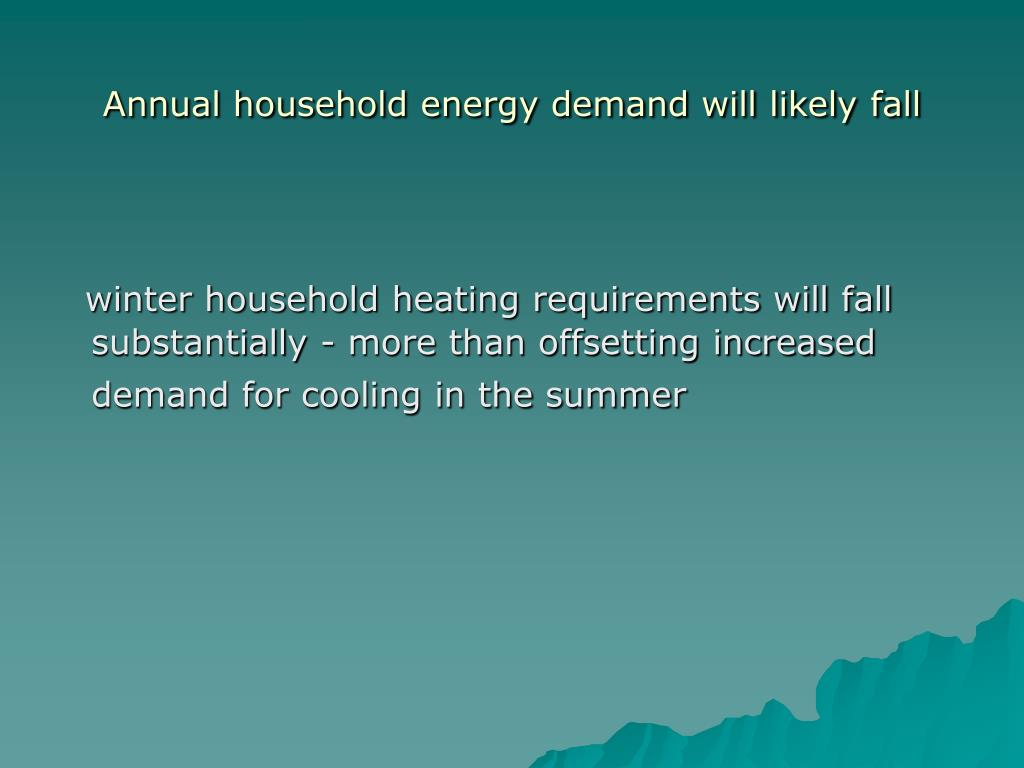 Annual household energy demand will likely fall
