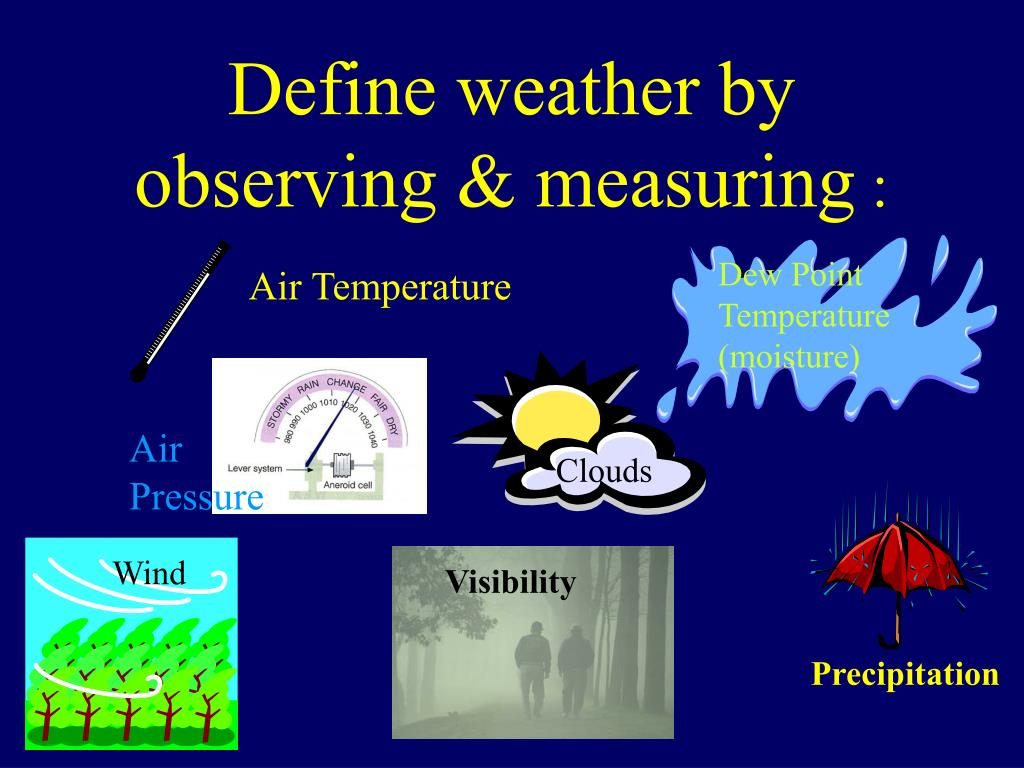 Define weather by observing & measuring